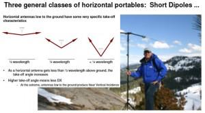 Portable_HF_Antennas